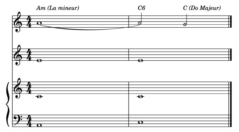 """Exemple de 2 accords enchaînés avec retard pour l'article """"l'appogiature en musique"""""""