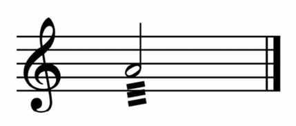 """Abréviation d'une batterie d'un La blanche sur un rythme de triple-croches pour l'article """"Les types d'abréviation musicale"""""""
