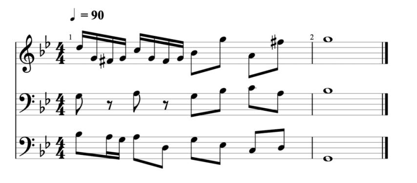 Fin de la Fugue en Sol mineur BWV 578 de J.S. Bach ne se terminant PAS par une Tierce Picarde