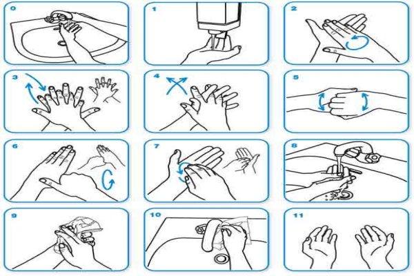 Langkah mencuci tangan secara benar