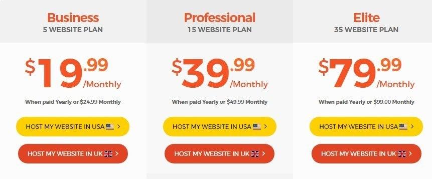 fastest wordpress webhosting price
