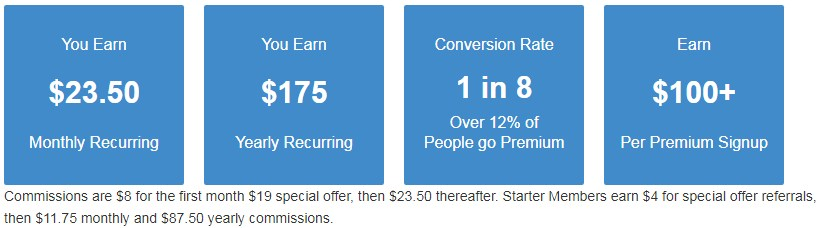 wealthy affiliate affiliate program commissions
