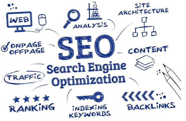 search engine optomization