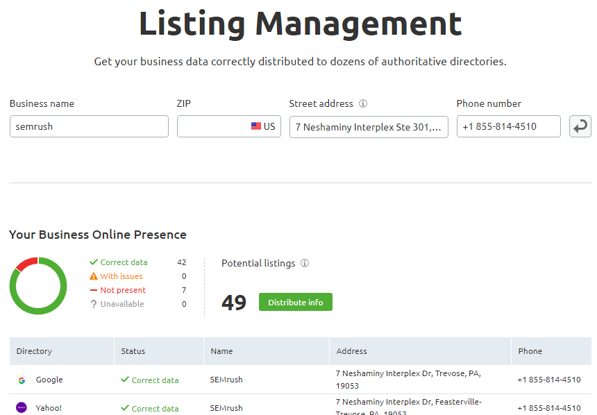 Listing Management semrush