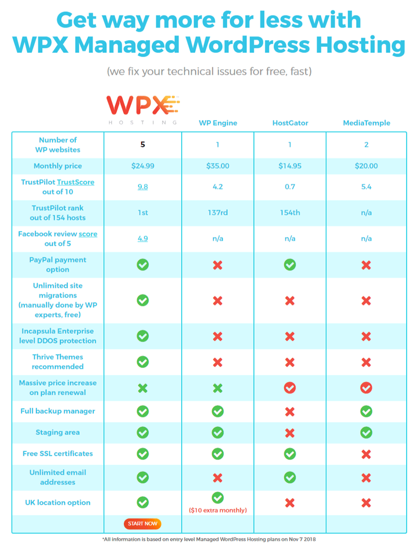 wpx hosting black friday discount offers