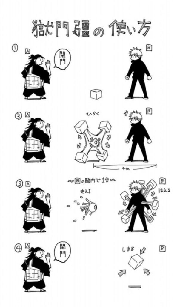 jujutsu-gokumonkyo-release-method-2