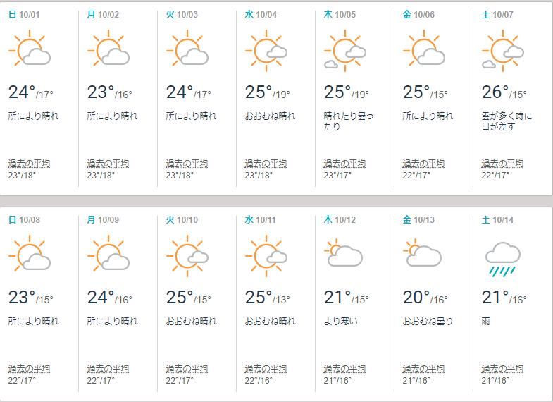 10月上旬の服装!東京の気温を基準にコーデやおすすめ通販も紹介 ...