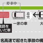東名高速夫婦死亡事故で福岡在住の石橋和歩25歳を逮捕!!