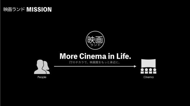 映画チケット予約サービス「映画ランド」がクロスメンバーシップへの参画映画館を募集、ユーザー向けに2020年春頃に提供予定