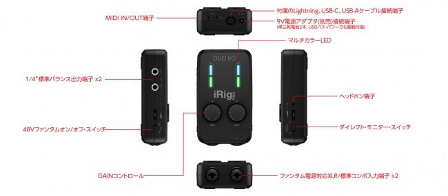 さあ、プロ仕様のスタジオを持ち運ぼう!IK Multimediaの2 IN/2 OUTのオーディオMIDIインターフェース「iRig Pro Duo I/O」、フォーカルポイントより発売。