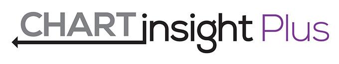 ビルボード・ジャパン、チャートデータに ビデオリサーチの視聴率データとエム・データのTVメタデータを紐づけた 新サービス『CHART insight Plus』を提供開始 ~楽曲のプロモーション精度向上に寄与~