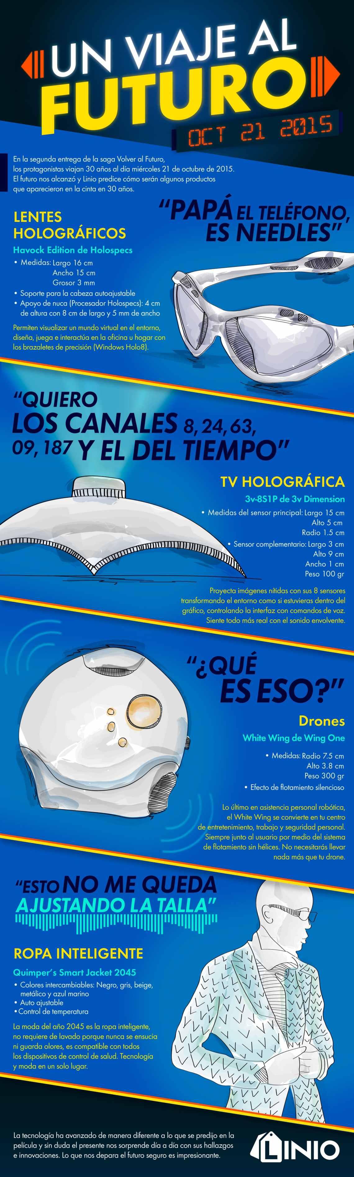 Imagen vía www.linio.com.mx
