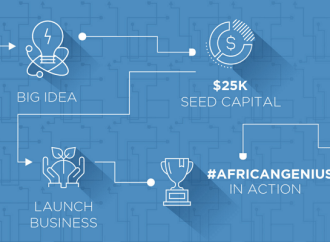 Startups: Apply to the MTN Enterprise Challenge powered by Jumia and win $25,000