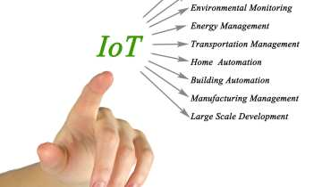 Internet of Things IoT 2G LPWA