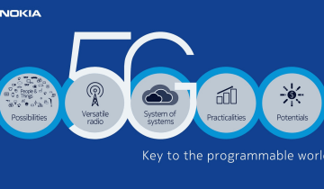 5G network architecture nokia