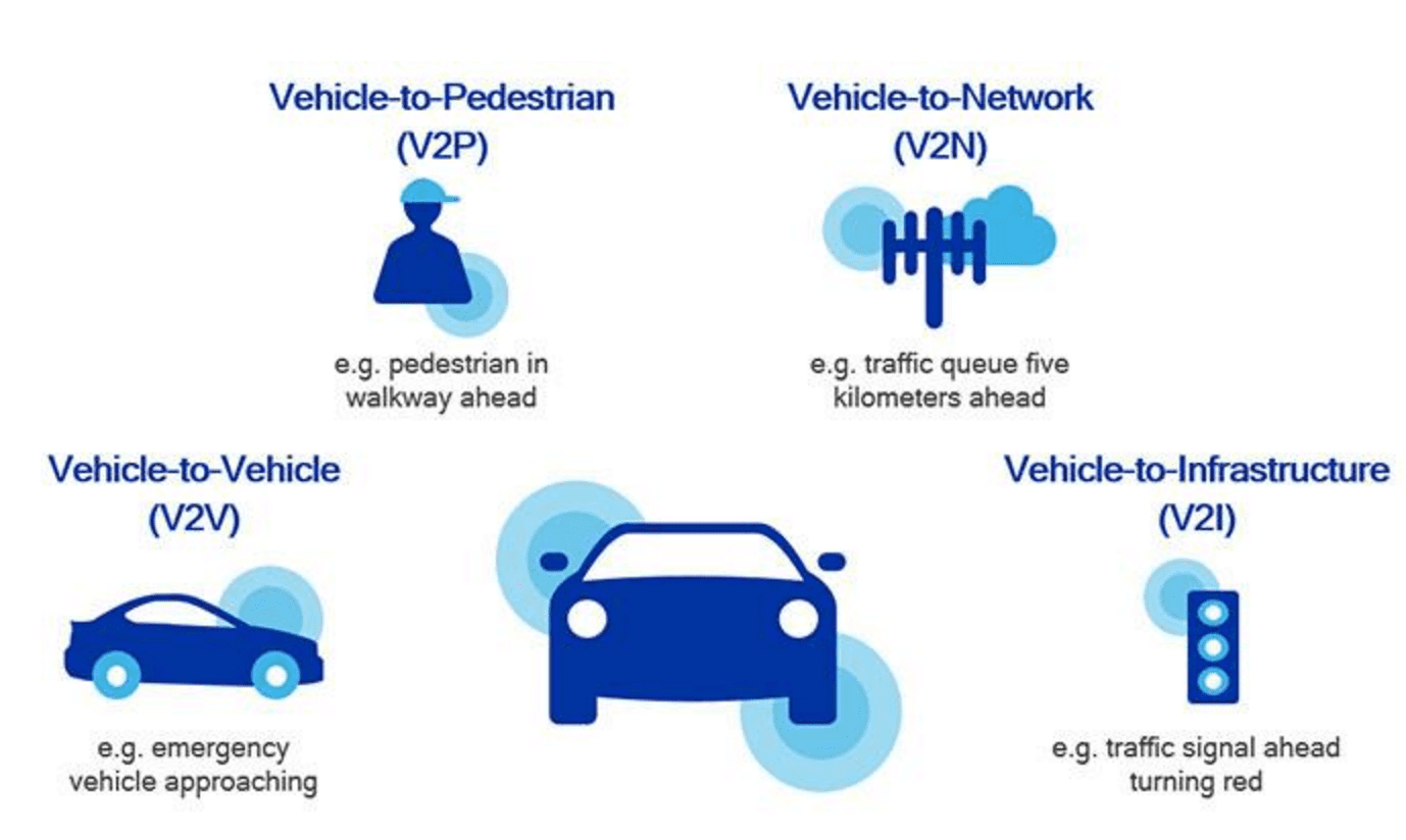 autonomous vehicle technology a guide for policymakers