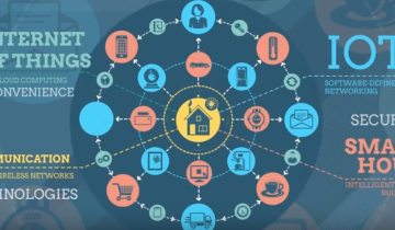 home internet of things actility