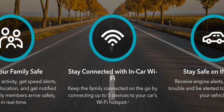 rogers connected car