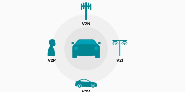 C-V2X smart cars