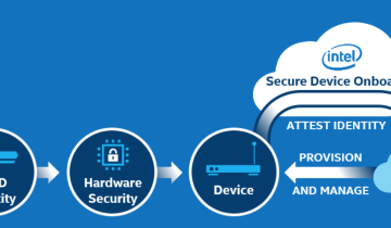 Intel Secure Device Onboard IoT