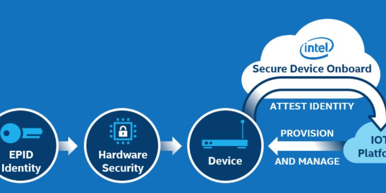 Intel Secure Device Onboard IoT