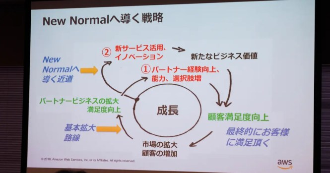 https://i0.wp.com/enterprisezine.jp/static/images/article/10337/10337_02.jpg?resize=665%2C349&ssl=1