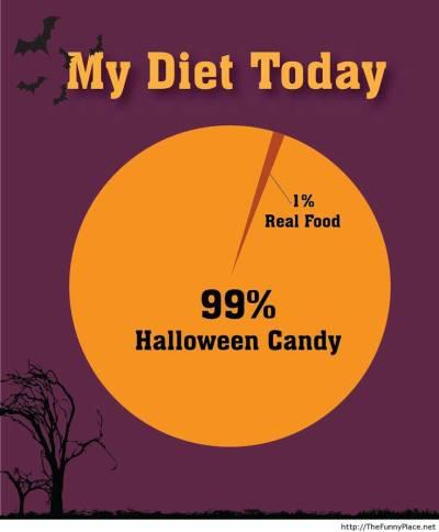 My Halloween Diet Plan