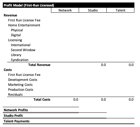 Image 2 With licensing Revenue