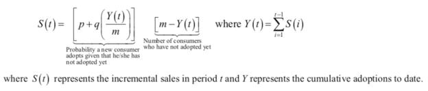 IMAGE 10 - Equation