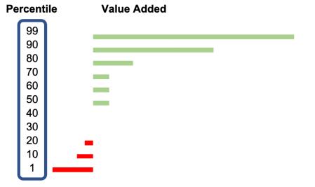 IMAGE 2 - VORCEO Chart