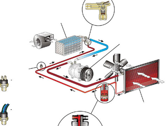 chevy hot rod wiring diagram for motorhome batteries all about a/c - network