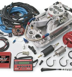 edelbrock s pro flo 2 amc efi system features fully sequential firing and is tunable via [ 1600 x 1200 Pixel ]