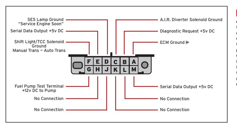 medium resolution of this diagram shows the pin outs of the 12 pin obd i