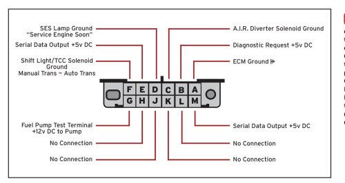small resolution of this diagram shows the pin outs of the 12 pin obd i