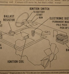 slant six mopar electronic ignition wiring diagram [ 1813 x 1360 Pixel ]