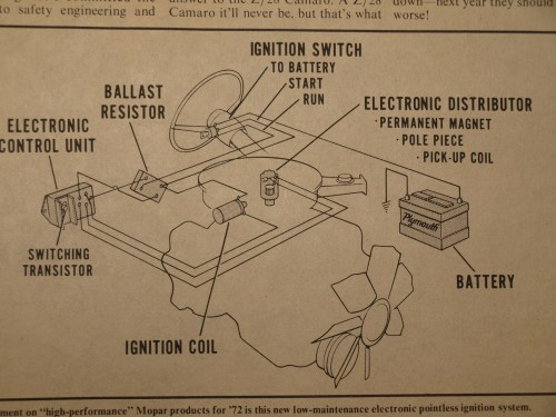 small resolution of slant six mopar electronic ignition wiring diagram