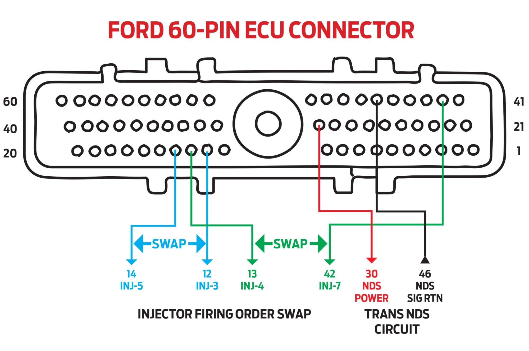 hight resolution of sanchez fixed the firing order by swapping the injector firing wires in the ecu s 60