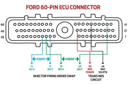 small resolution of sanchez fixed the firing order by swapping the injector firing wires in the ecu s 60