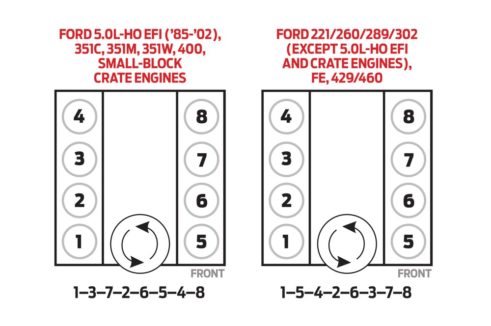 medium resolution of hot rod to the rescue this late model 5 0l sfi system runs ford 351 windsor distributor diagram besides ford y block firing order