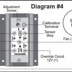 Hpm Fan Controller Wiring Diagram Club Car Troubleshooting A Flex Temperature Namethe Derale Can Save Your Electrical Hot