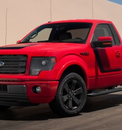 ford f 150 fx4 red [ 2048 x 1360 Pixel ]