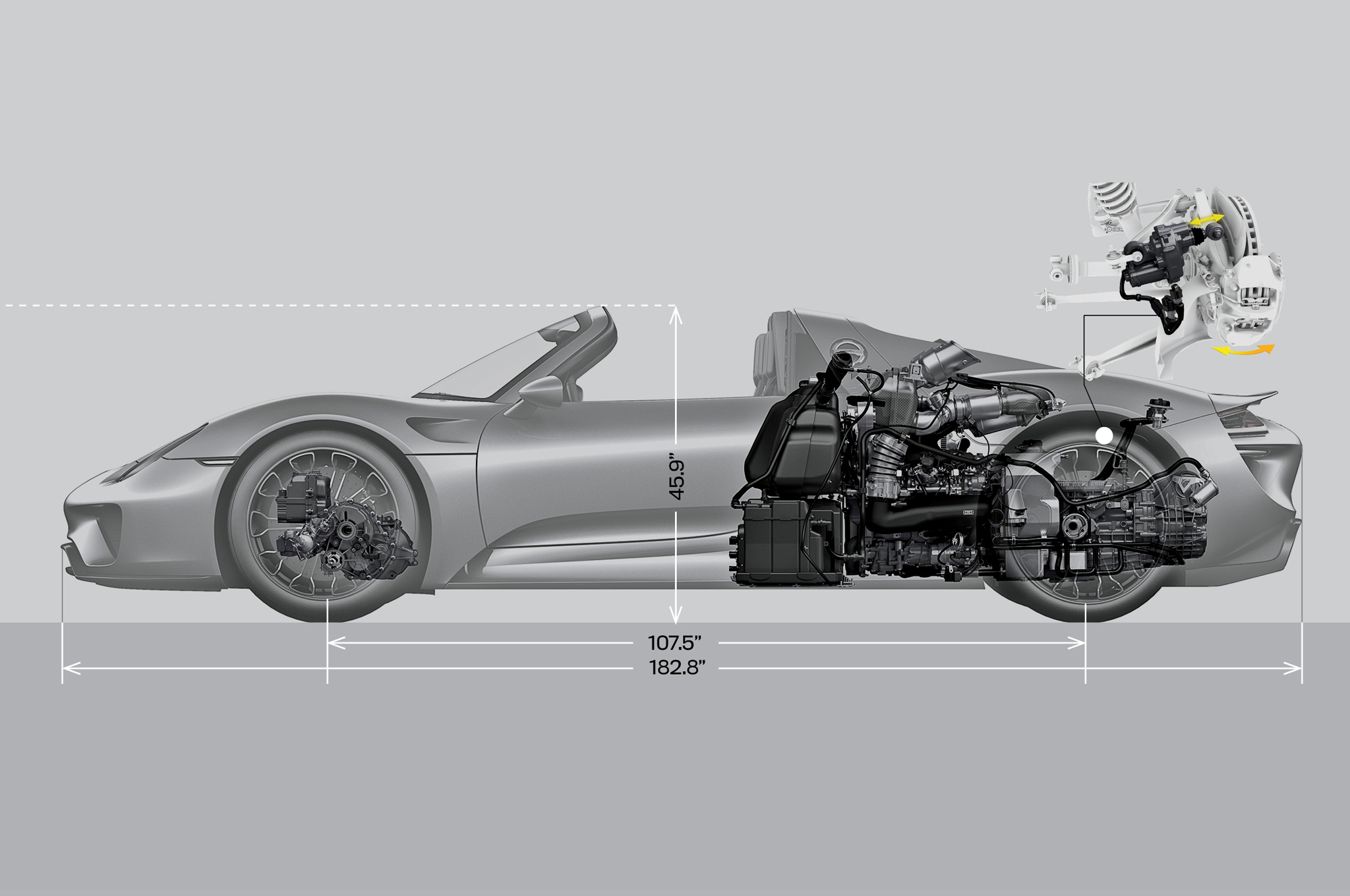 small resolution of the hypercar blueprint motor trend rh motortrend com how a car works diagram hybrid car engine