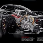 Supercars Gallery Supercars Blueprints