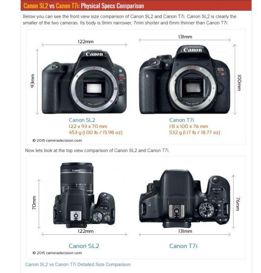 Sony APS-C dilemma | Enthusiast Photography Blog