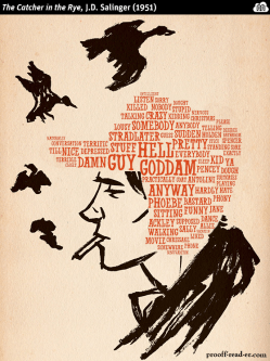 The catcher in the rye most used words