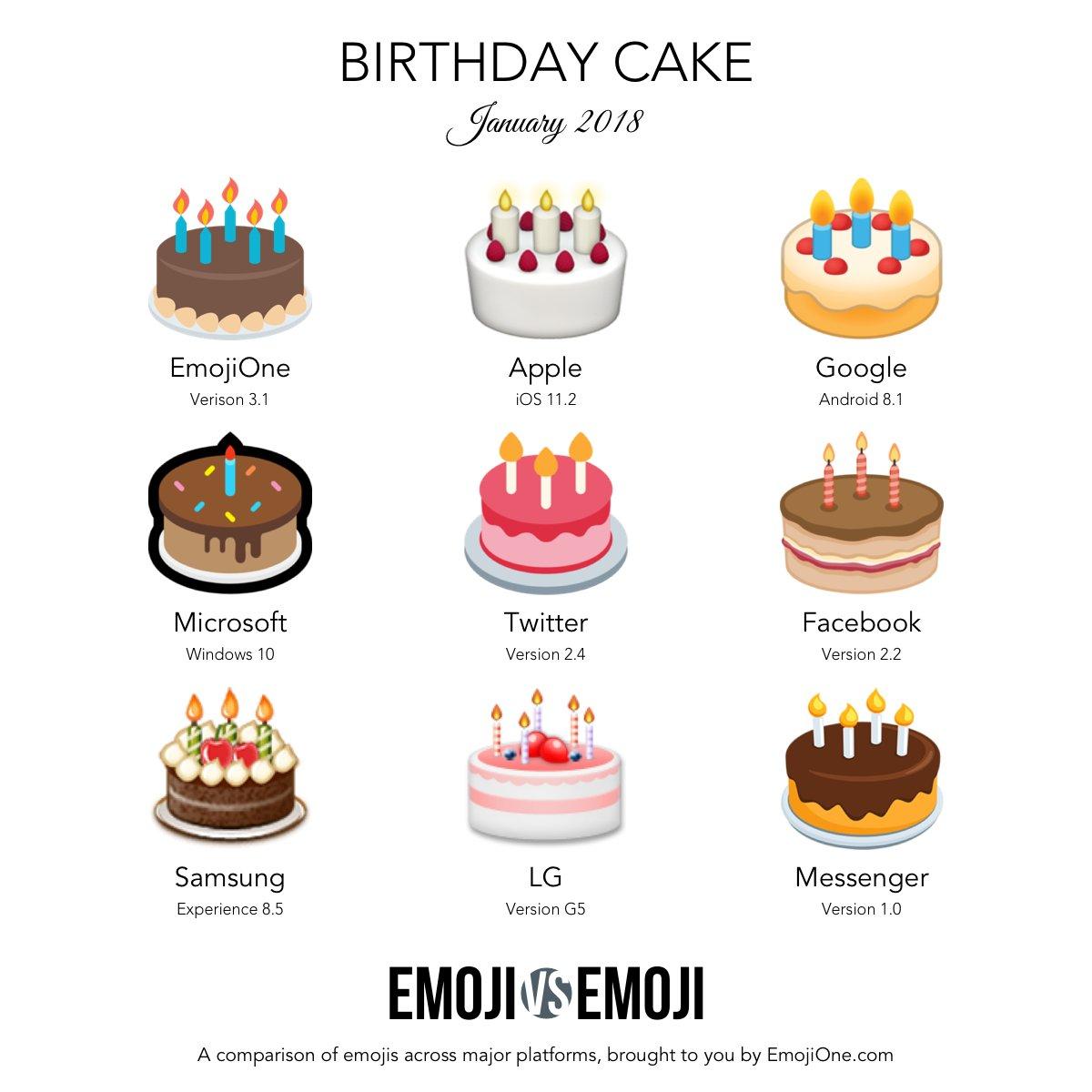Birthday Cake Emoji Emojione On Twitter Apparently The Consensus For Preferred