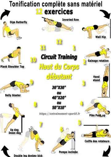 Barre Dans Le Haut Du Ventre : barre, ventre, Circuit-training, Exercices, Matériel