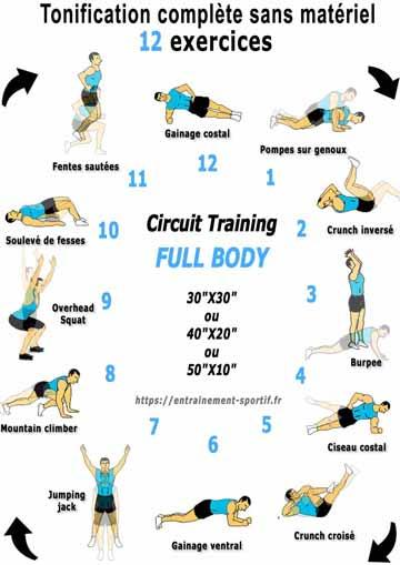 Marche Active Chez Soi - Entrainement Cardio Fitness : marche, active, entrainement, cardio, fitness, Circuit-training, Exercices, Matériel
