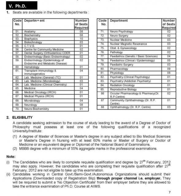 Latest exam pattern and syllabus of PhD Biochemistry from