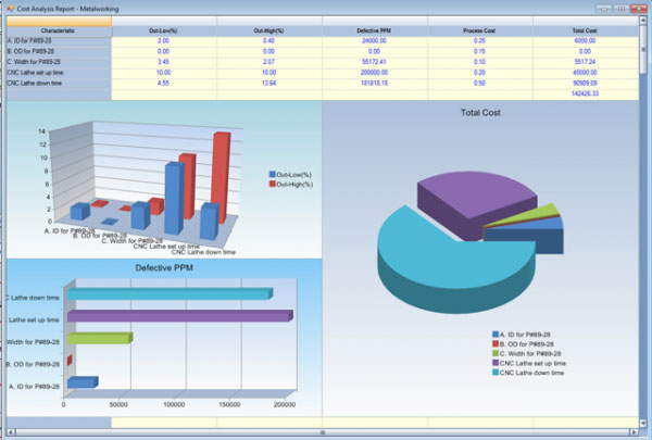 Synergy Analysis Software For Mac - entrancementim